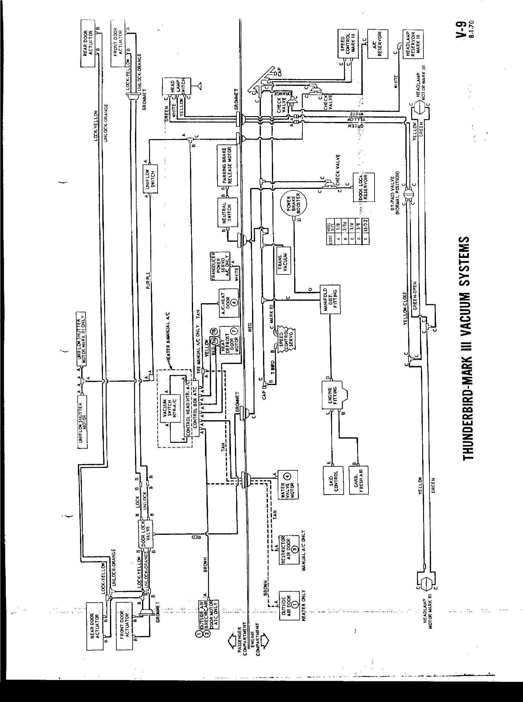 1961 ford galaxie fuse box  ford  auto fuse box diagram